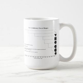 Phylogenetic Tree Coffee Mug