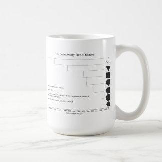 Phylogenetic Tree Classic White Coffee Mug