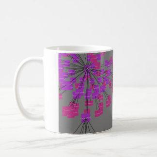 Physical Units Ontology: The Mug