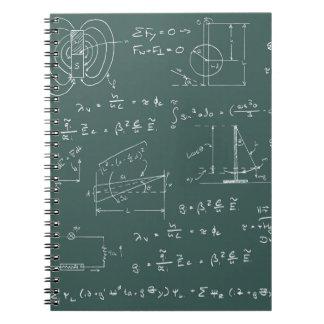 Physics diagrams and formulas notebook