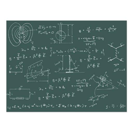 Physics diagrams and formulas post card