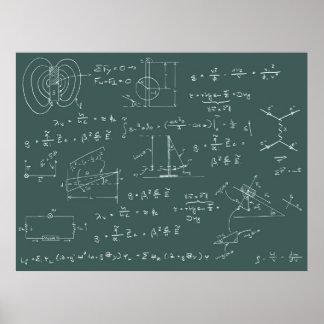 Physics diagrams and formulas poster
