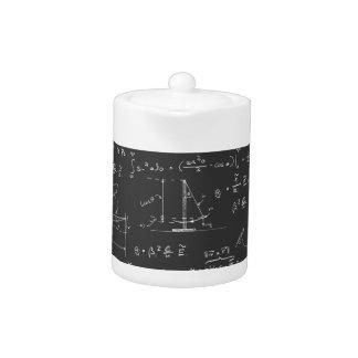 Physics diagrams and formulas teapot
