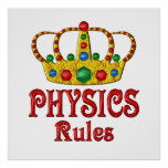 PHYSICS Rules Poster