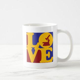 Physiology Love Classic White Coffee Mug