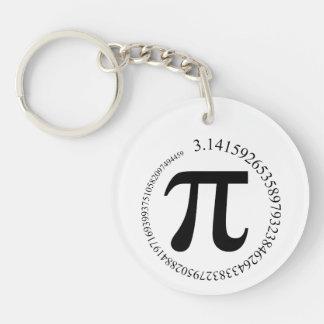 Pi (π) Day Double-Sided Round Acrylic Keychain