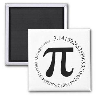 Pi (π) Day Refrigerator Magnet