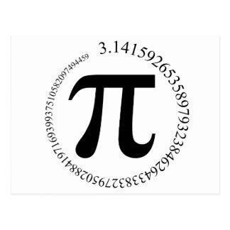 Pi (π) Day Postcard