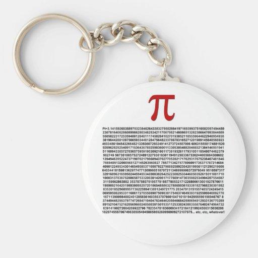 ¡Pi = 3,141592653589 etc etc… lo que! Llaveros Personalizados