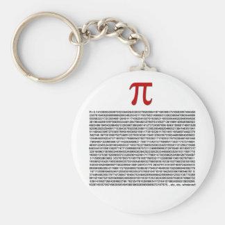 ¡Pi = 3,141592653589 etc etc… lo que! Llavero Redondo Tipo Pin