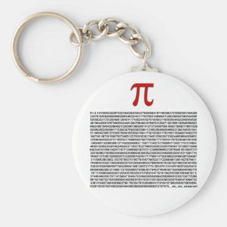 Pi = 3.141592653589 etc etc... whatever! keychain