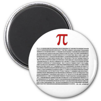 Pi = 3.141592653589 etc etc... whatever! magnet
