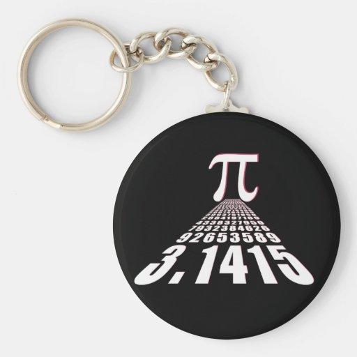 Pi, 3.141592653 key chain