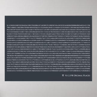 Pi a 2.198 lugares decimales póster