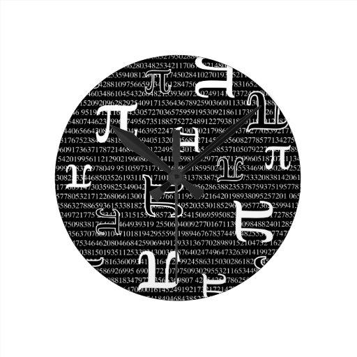 Pi are Square Round Wallclock