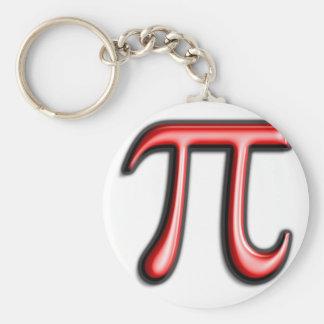 pi are square keychain