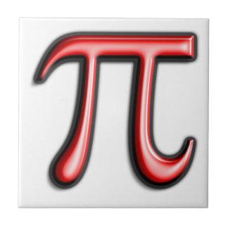 pi are square tile