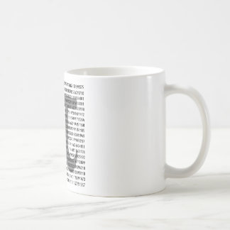 Pi by the Numbers Coffee Mugs