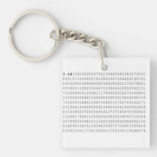 Pi Celebrate 3.14 Pi Day Keychain