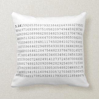 Pi Celebrate 3.14 Pi Day Throw Pillow