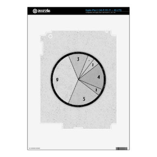 PI Chart Decal For iPad 3