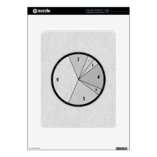 PI Chart iPad Decal