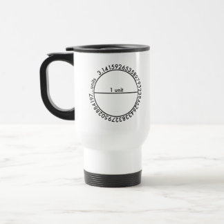 Pi Circle Coffee Mugs