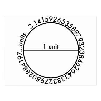 Pi Circle Postcard