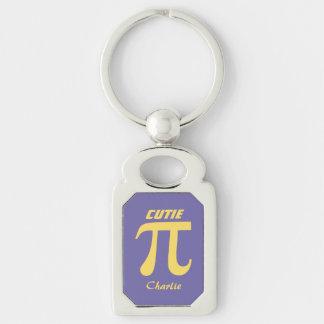 Pi / Cutie Pie custom text key chain