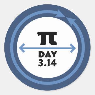 Pi Day Blue Sticker