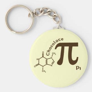 Pi Day Chocolate Pi Keychain