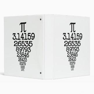 Pi Day compleye 3.14 Binder