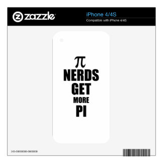 pi day iPhone 4S decal