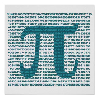 Pi Day numbers Print