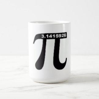 Pi Day SALE ~ March 14th Madness Mugs