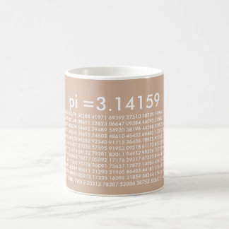 pi Digits Math Love Mug