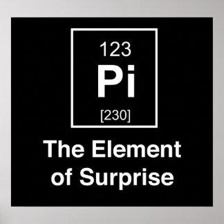 Pi el elemento de la sorpresa póster