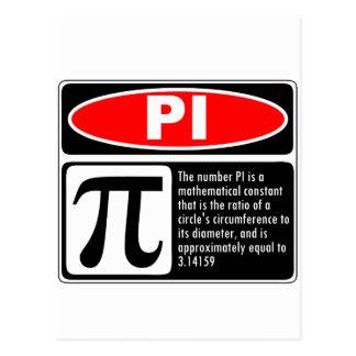 Pi Explanation Postcard
