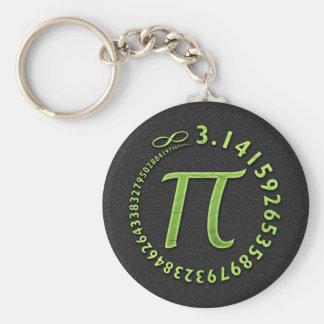 Pi in the round keychain