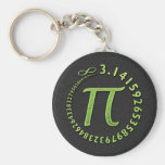 Pi in the round keychains