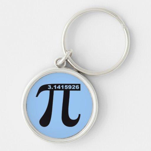 Pi Keychain (Premium Round)