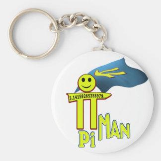 Pi MAN Keychain