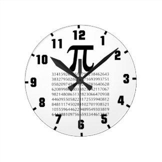pi  maths round clock