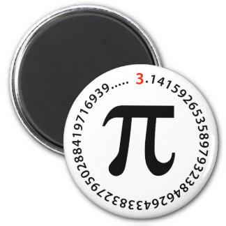 Pi Number Design Refrigerator Magnets