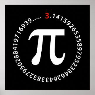 Pi Number Design Print