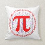 Pi Number Drawing Throw Pillow
