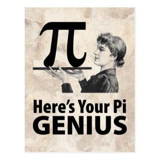 Pi Number Humor Postcards