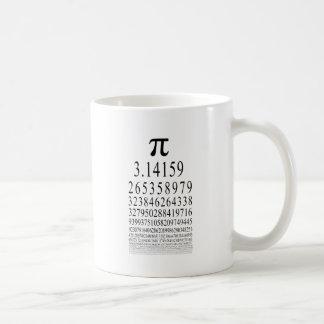 Pi número de muchos dígitos taza básica blanca