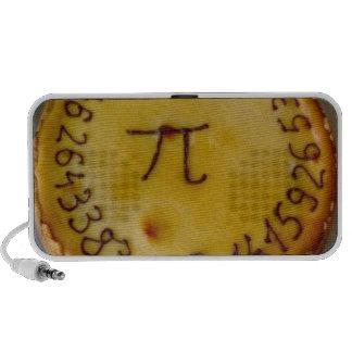 Pi Pie Mp3 Speaker