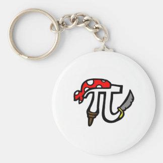 PI Pirate Keychain